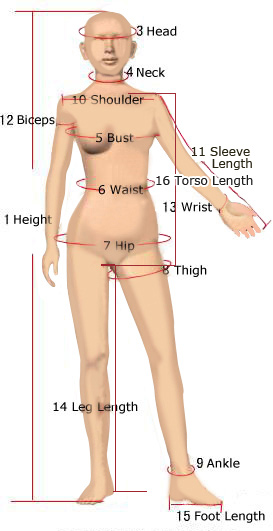 Jul 10,  · Best Answer: According to the charts: Bust: inches Waist: inches Hips: inches *This is a UK size 10 of liveblog.ga: Resolved.